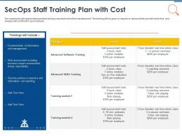 IT Security Operations Secops Staff Training Plan With Cost Ppt Powerpoint Pictures Good