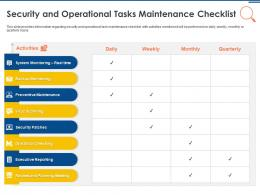 IT Security Operations Security And Operational Tasks Maintenance Checklist Ppt Example File