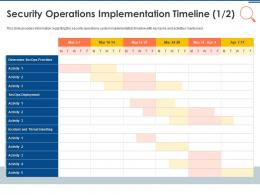 IT Security Operations Security Operations Implementation Timeline Activity Ppt Templates