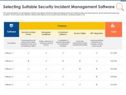 IT Security Operations Selecting Suitable Security Incident Management Software Ppt Image