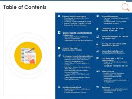IT Security Operations Table Of Contents Ppt Powerpoint Presentation Styles Inspiration
