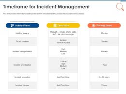 IT Security Operations Timeframe For Incident Management Ppt Powerpoint Template Show