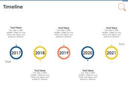 IT Security Operations Timeline Ppt Powerpoint Presentation Ideas Deck