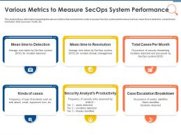 IT Security Operations Various Metrics To Measure Secops System Performance Ppt Brochure