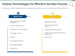IT Security Operations Various Technologies For Effective Secops Process Ppt Elements
