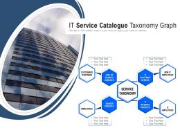IT Service Catalogue Taxonomy Graph