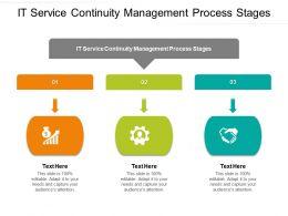 IT Service Continuity Management Process Stages Ppt Powerpoint Presentation Inspiration Portfolio Cpb