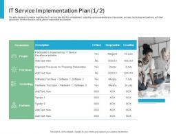 IT service Implementation Plan Critical Effective IT service Excellence Ppt Powerpoint Portfolio