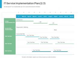 IT service Implementation Plan Desk Effective IT service Excellence Ppt Powerpoint Designs