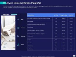 IT Service Implementation Plan Processes Ppt Powerpoint Presentation Gallery Deck