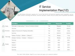 It Service Implementation Plan Technology Service Provider Solutions Ppt Download