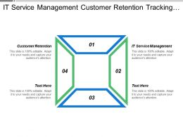 It Service Management Customer Retention Tracking Workflow Fulfillment Logistics