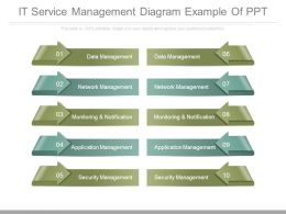 It Service Management Diagram Example Of Ppt