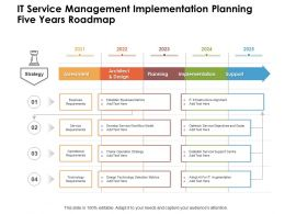 IT Service Management Implementation Planning Five Years Roadmap
