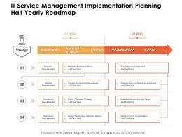 IT Service Management Implementation Planning Half Yearly Roadmap