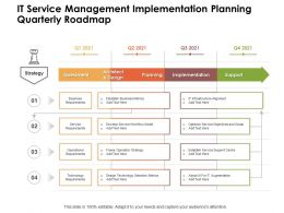 IT Service Management Implementation Planning Quarterly Roadmap