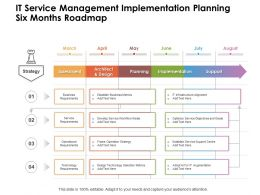 IT Service Management Implementation Planning Six Months Roadmap