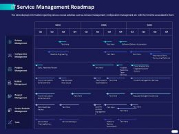 IT Service Management Roadmap Ppt Powerpoint Presentation Layouts Guide
