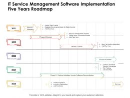 IT Service Management Software Implementation Five Years Roadmap