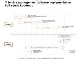 IT Service Management Software Implementation Half Yearly Roadmap
