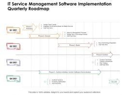IT Service Management Software Implementation Quarterly Roadmap