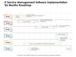 IT Service Management Software Implementation Six Months Roadmap