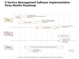 IT Service Management Software Implementation Three Months Roadmap