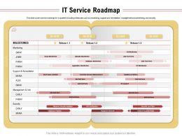 It Service Roadmap Management Advertising Ppt Powerpoint Presentation Styles