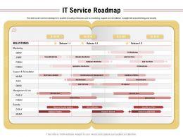 It Service Roadmap Management Advertising Ppt Powerpoint Presentation Styles
