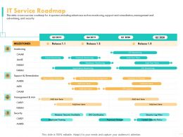 IT Service Roadmap Release Ppt Powerpoint Presentation Design Inspiration