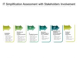 IT Simplification Assessment With Stakeholders Involvement