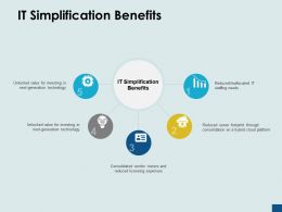 It Simplification Benefits Investing Server Ppt Powerpoint Presentation Ideas Background