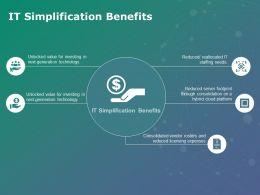 It Simplification Benefits Technology Ppt Powerpoint Presentation Show Elements