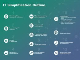 It Simplification Outline Complexity Ppt Powerpoint Presentation Show Example Introduction
