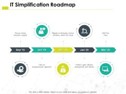 It Simplification Roadmap Cloud H32 Ppt Powerpoint Presentation Pictures Clipart Images