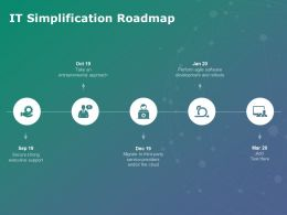 It Simplification Roadmap Development Ppt Powerpoint Presentation Show Example Topics
