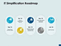 It Simplification Roadmap Eollouts Executive Ppt Powerpoint Presentation Ideas Designs