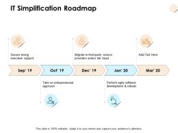 IT Simplification Roadmap Years Timelines Ppt Powerpoint Presentation Ideas Show