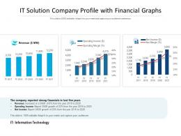 IT Solution Company Profile With Financial Graphs