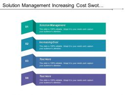 It Solution Management Increasing Cost Swot Analysis Global Brand Management
