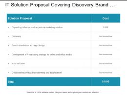 It Solution Proposal Covering Discovery Brand Consultation Strategy Development Cost