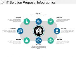 It Solution Proposal Infographics Powerpoint Templates
