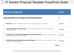 It Solution Proposal Template Powerpoint Guide