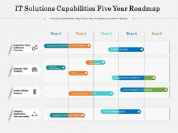 IT Solutions Capabilities Five Year Roadmap