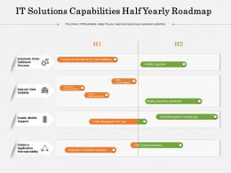 IT Solutions Capabilities Half Yearly Roadmap