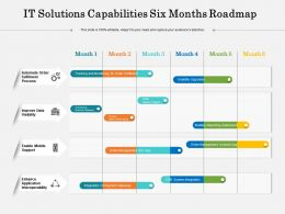 IT Solutions Capabilities Six Months Roadmap
