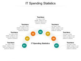 IT Spending Statistics Ppt Powerpoint Presentation Layouts File Formats Cpb