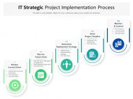 IT Strategic Project Implementation Process