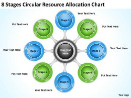 It Strategy Consulting Resource Allocation Chart Powerpoint Templates Ppt Backgrounds For Slides 0523
