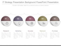 It Strategy Presentation Background Powerpoint Presentation